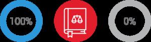 Stravovanie vyhody a financny prispevok DOXX Stravne listky 300x85 - Firmy a organizácie