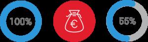 Stravovanie vyhody financny prispevok DOXX Stravne listky 300x86 - Firmy a organizácie